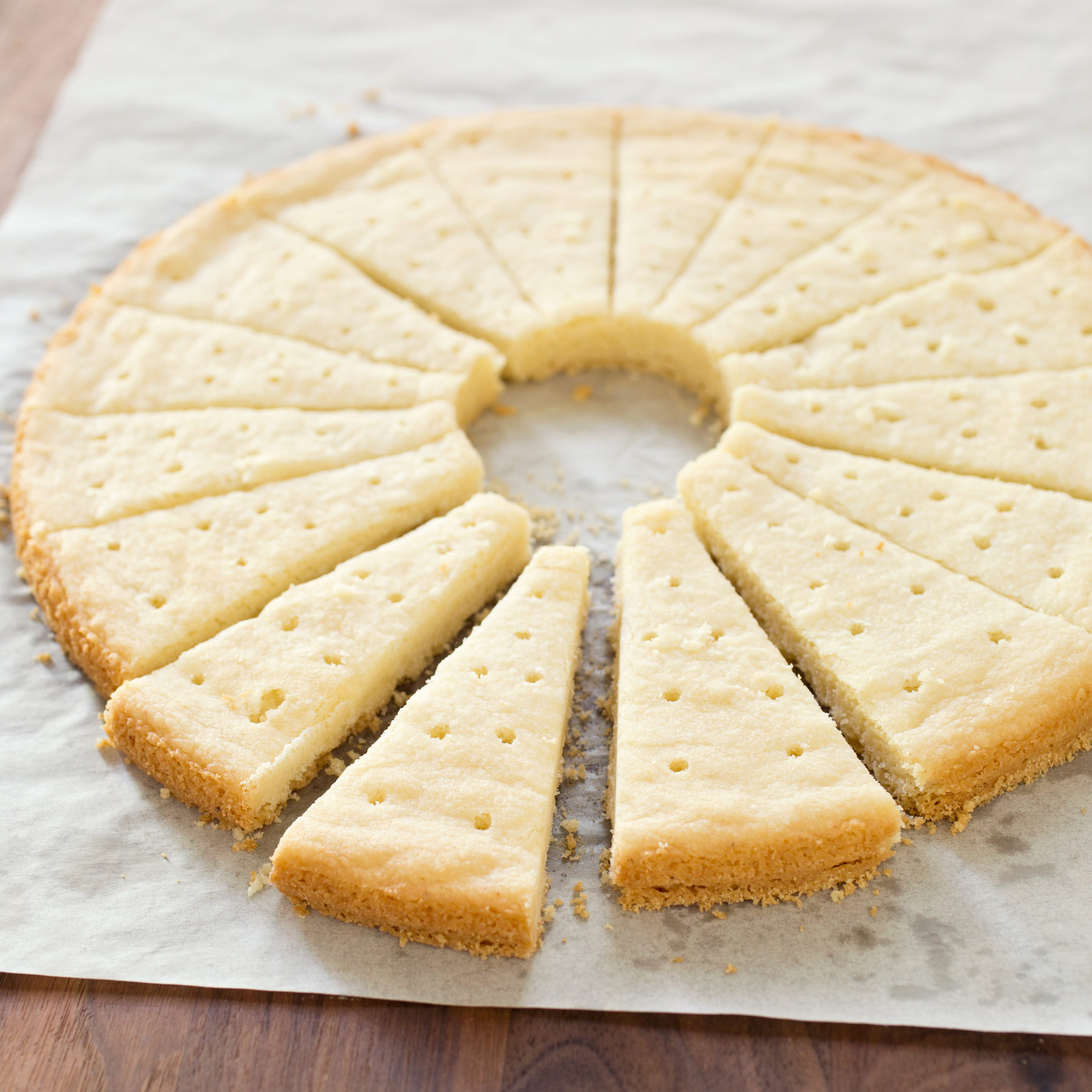 Gluten-Free Shortbread
